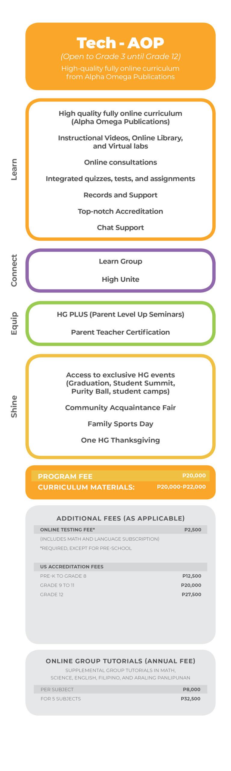 HGPH Programs 150520202