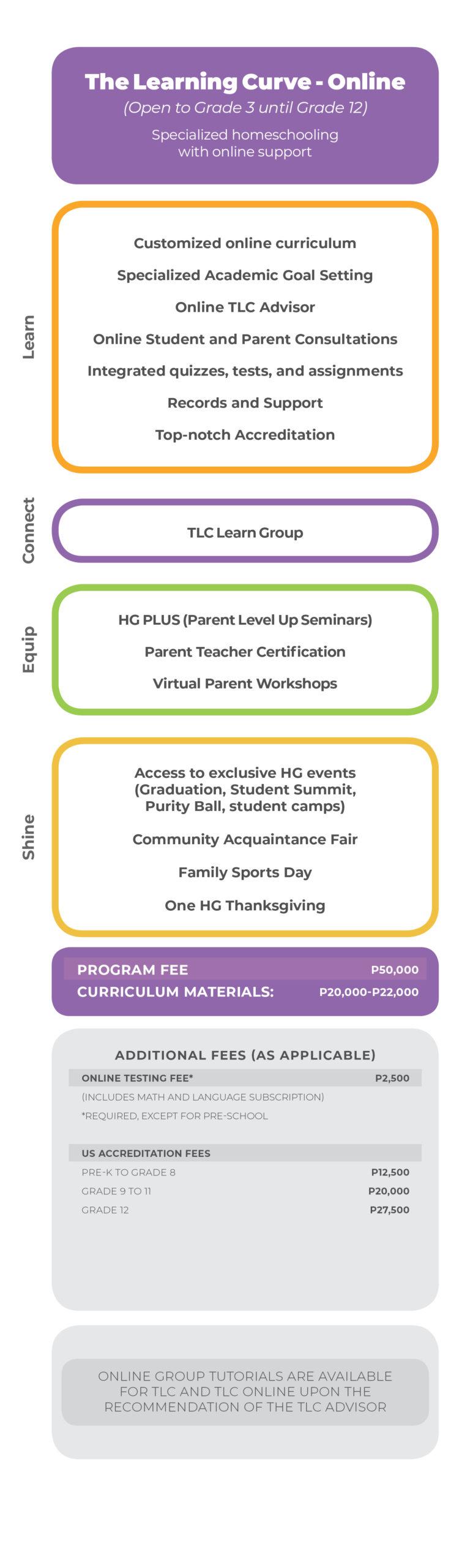 HGPH Programs 150520204