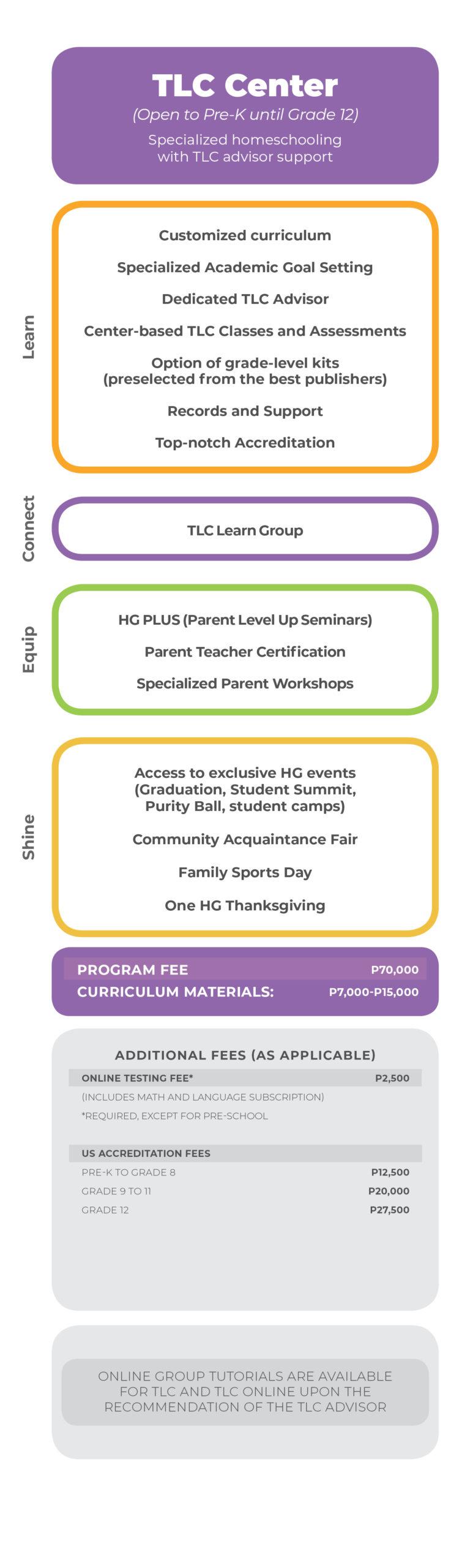 HGPH Programs 150520205