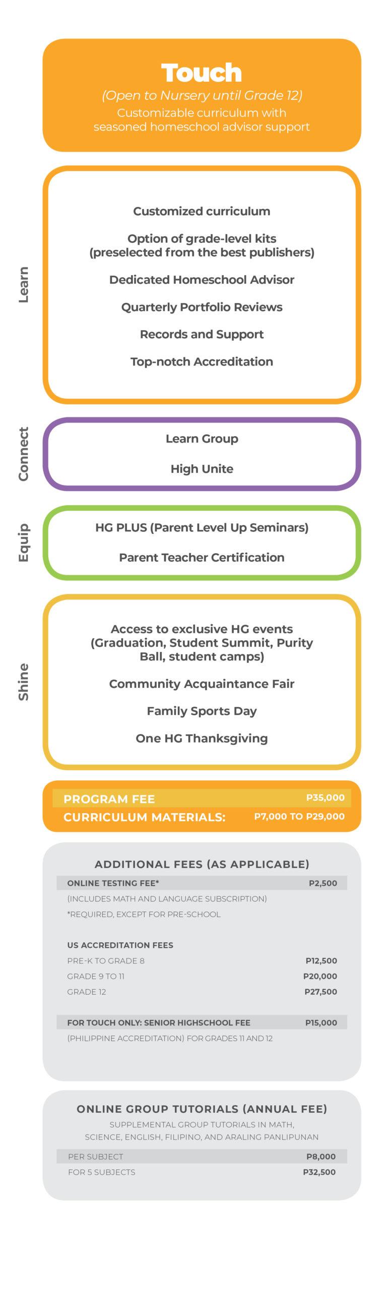 HGPH Programs Touch 04062020