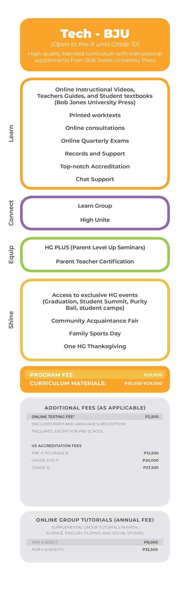 HGPH-BJU-08192020-w-pricing